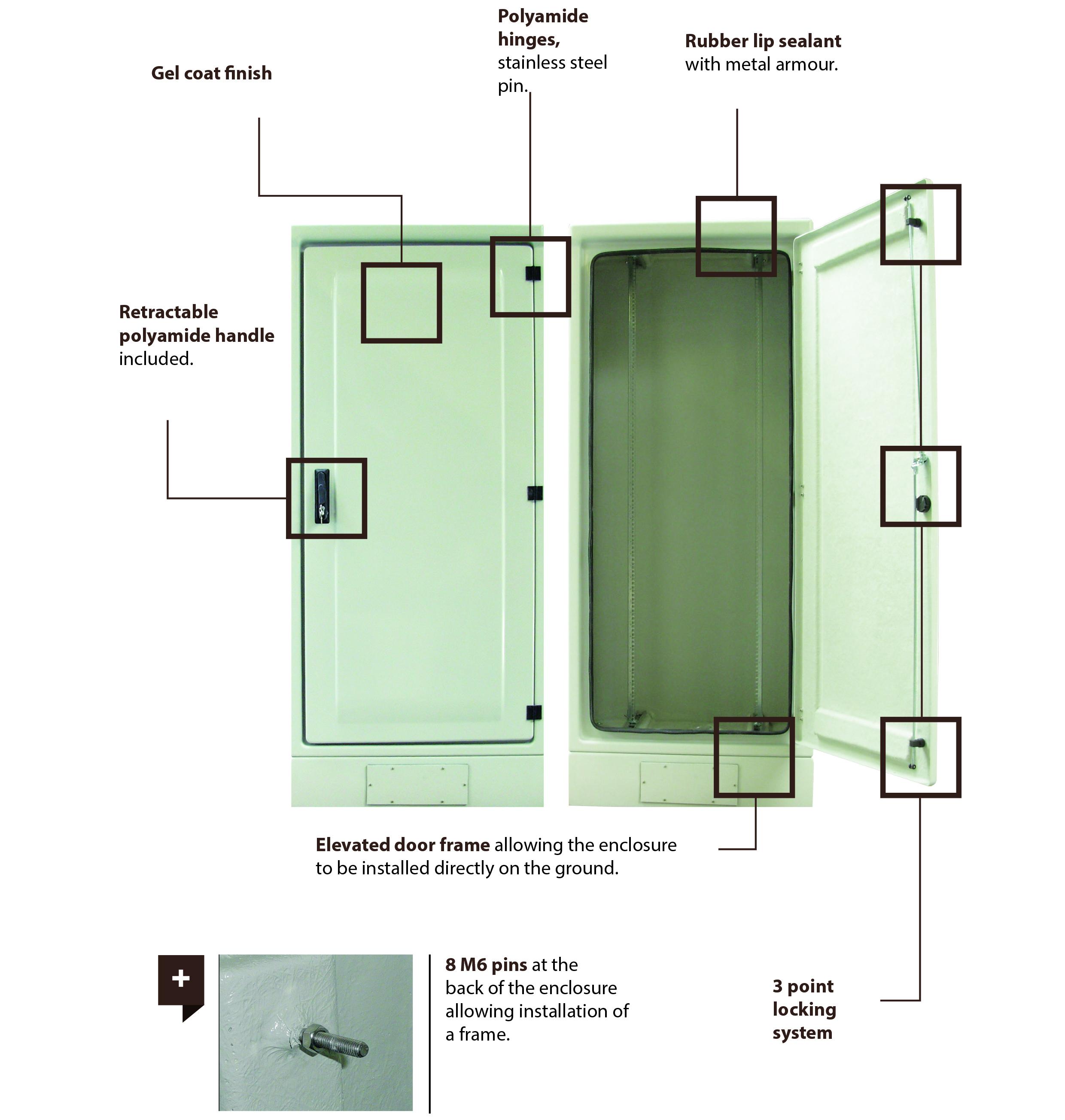 armoires coffrets polyester maxi euro technique 2